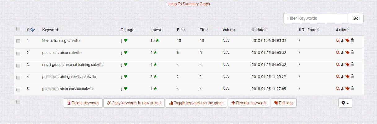 free keyword tracking tool