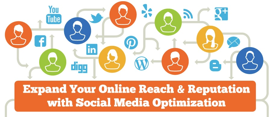 social media optimization toronto