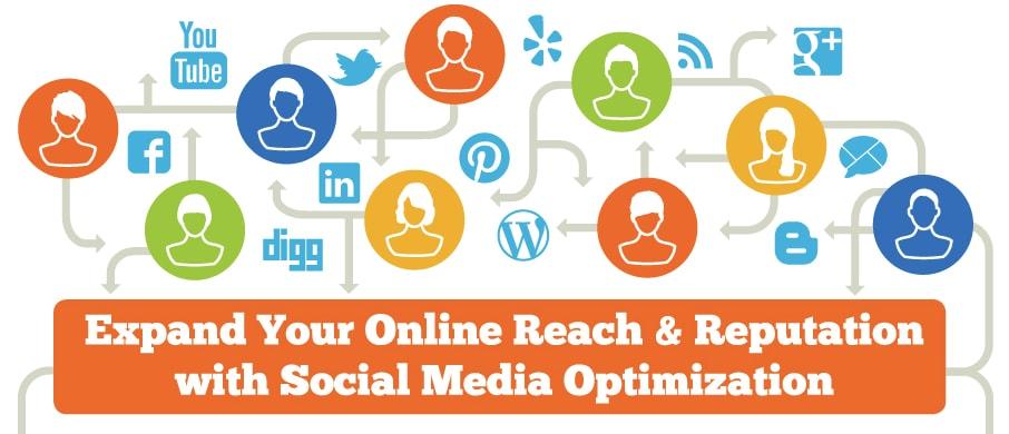 social media optimization toronto